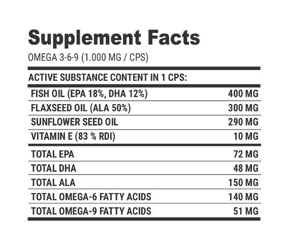 omega 3 rdi